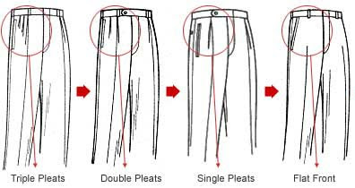 types of pleats